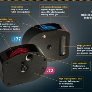 BSA 10 shot multishot magazines